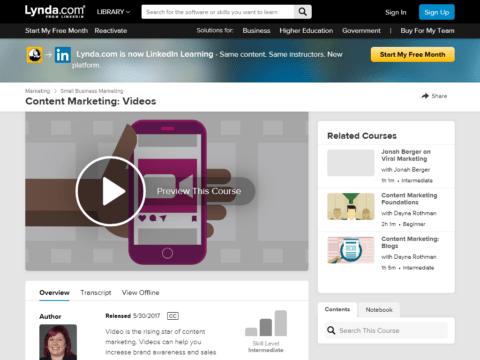 Content Marketing: Videos