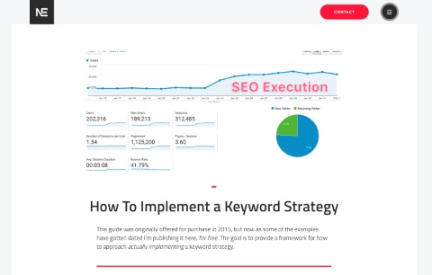 How To Implement a Keyword Strategy