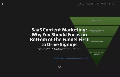 SaaS Content Marketing